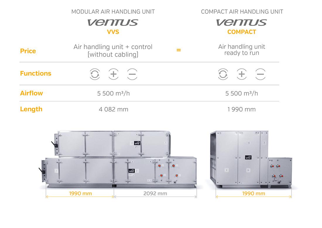 VENTUS Compact size illustration